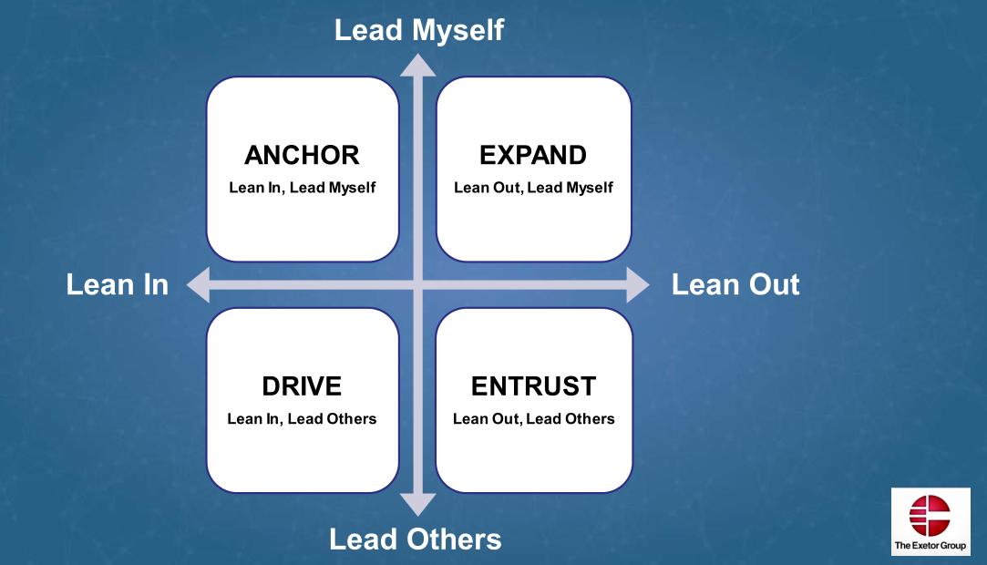 Facebook Organizational Culture Organizational Culture